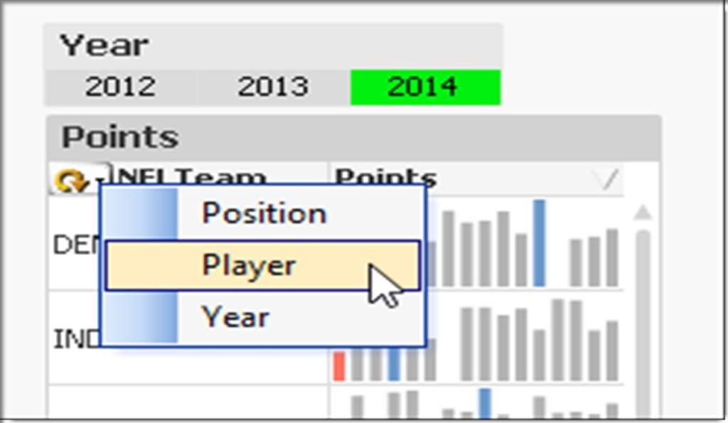 Qlikview Mini Chart