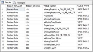 SQL INFORMATION_SCHEMA