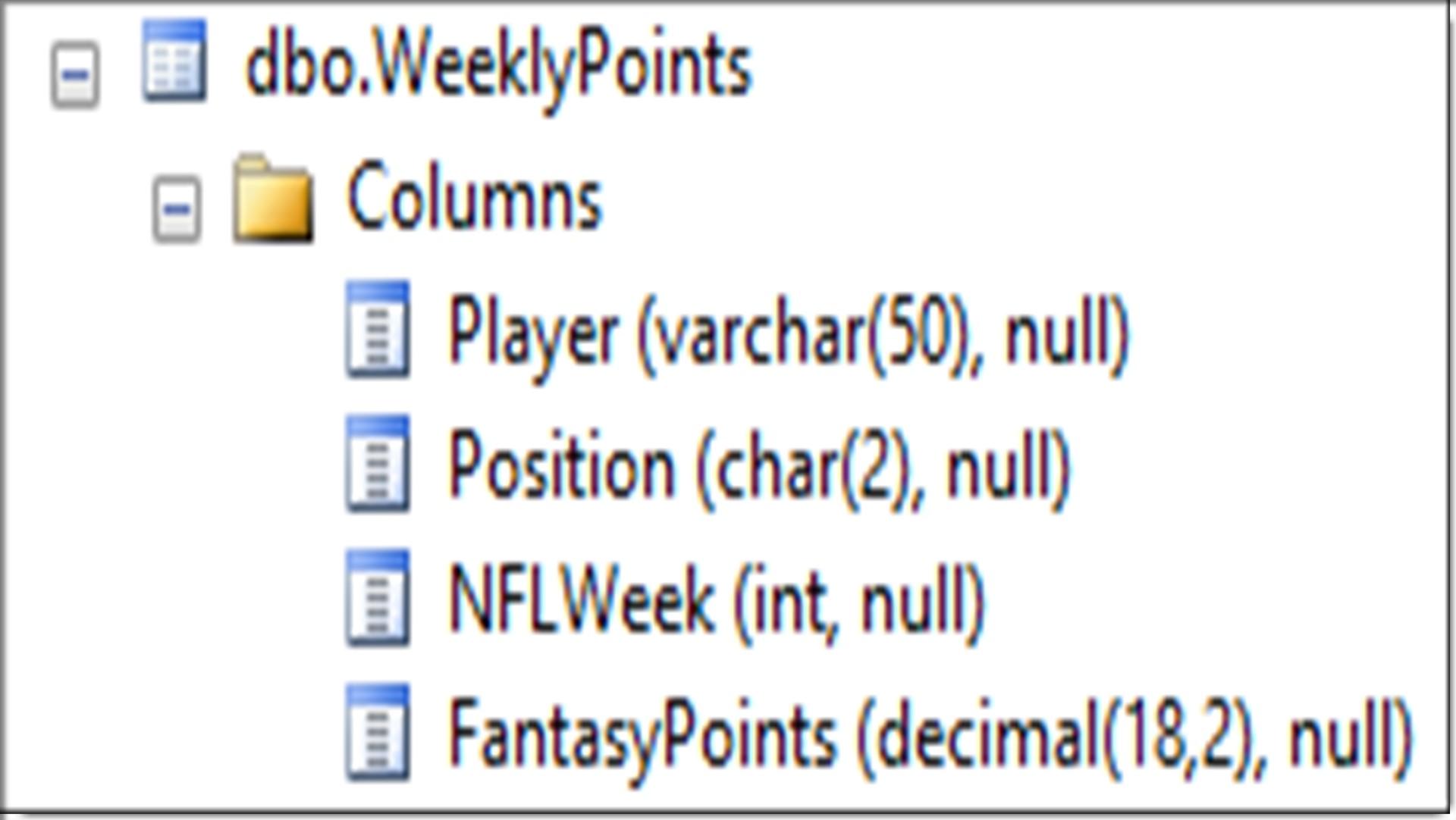 SQL SELECT INTO - Make copy of SQL Table - BuffaloBI com