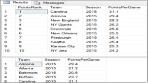SQL SELECT Nth Record