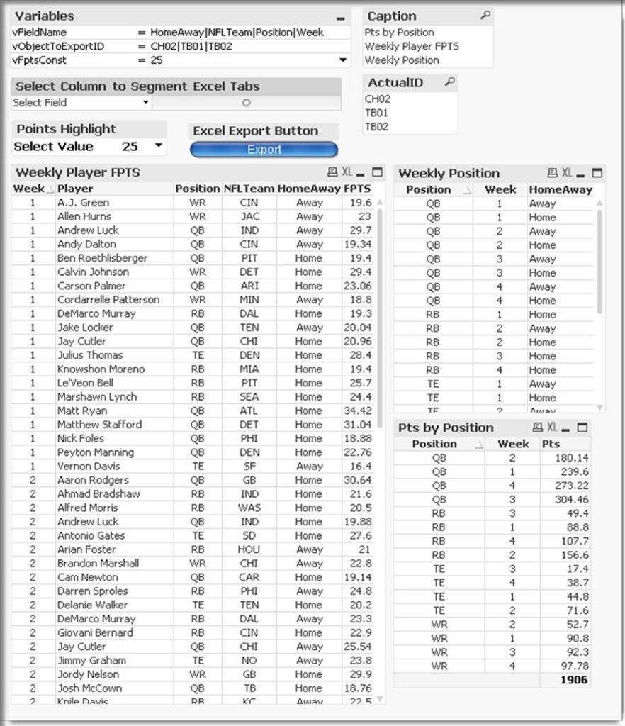 Qlikview Export To Excel Tabs With Formatting Buffalobi Com
