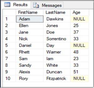 SQL NULL