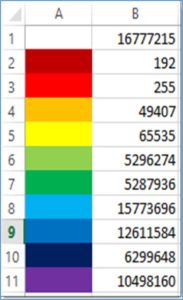 Excel VBA Function Cell Background Color