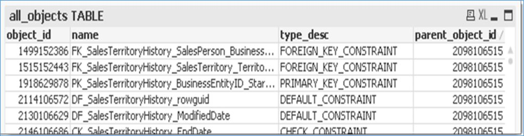Qlikview Lookup Function