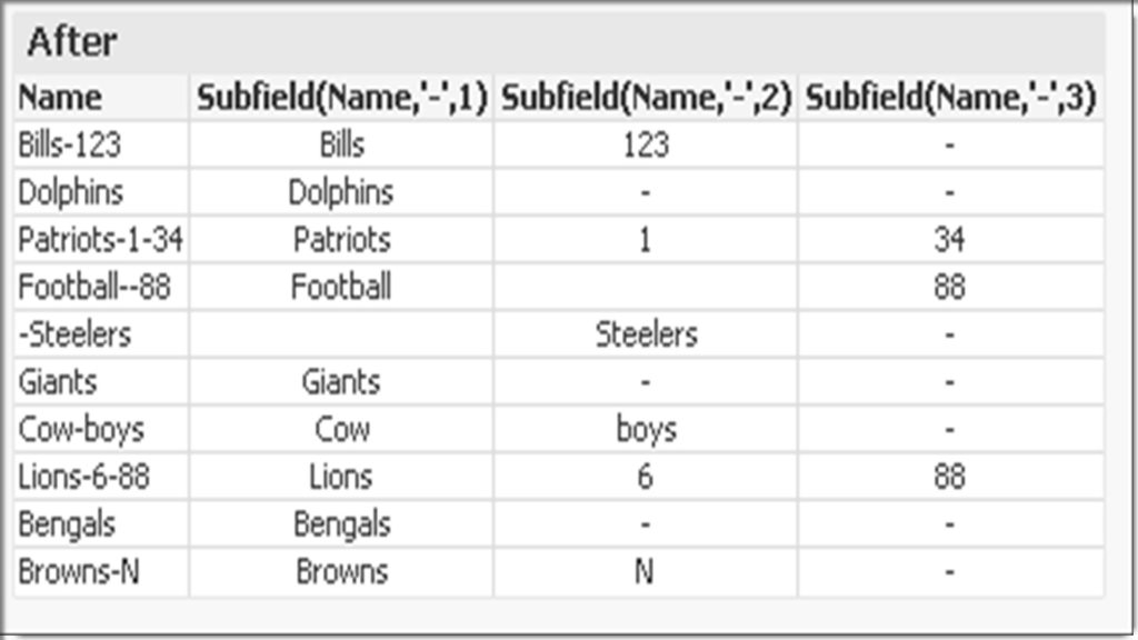 Qlikview Subfield Function
